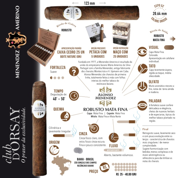 Alonso Menendez - Robusto MF - Infografico_FINAL